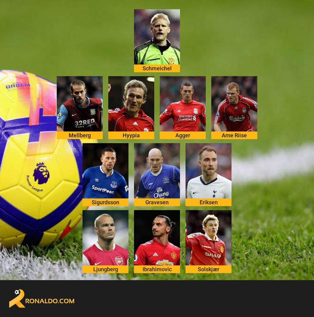 Premier League hold med nordiske spillere