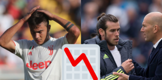 Mauro Icardi Gareth Bale