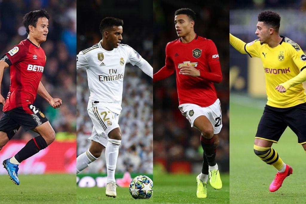 De dyreste talenter i Europa