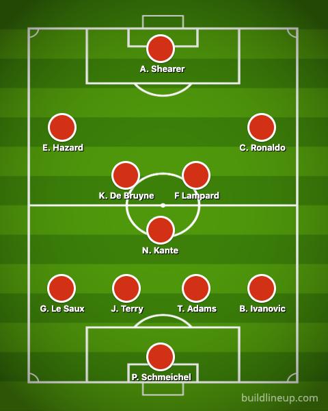 Vinnie Jones' Premier League-drømmehold