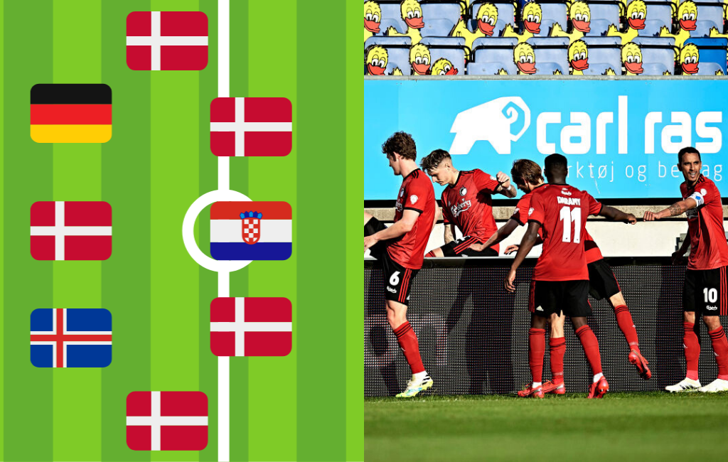 FC København