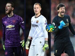 Top 5 goalkeepers around the world in 2020