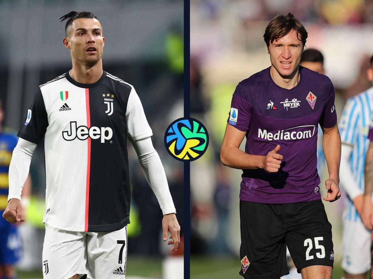 Predicted Xi Juventus Vs Fiorentina Ronaldo Com