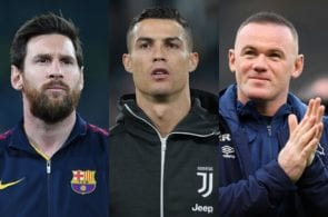 Top 10 richest football players in the world in 2020