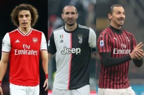 Top 10 footballers out of contract this summer