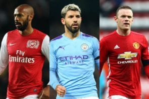 Top 5 one-club goalscorers in Premier League history