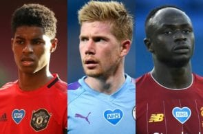 Top 10 Premier League players statistically this season