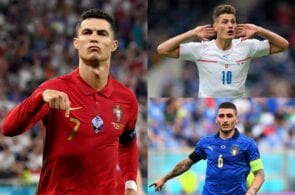 Euro 2020 Player Rankings: Ronaldo still holds a commanding lead